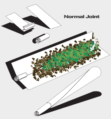 How to prepare joint